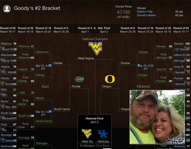 Jeff Goodman's bracket drew initial skepticism from his wife Ruthanna. (Ruthanna Goodman picture)