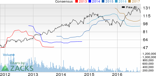 Medical Product Earnings Early Next Week: CAH, ZBH  More