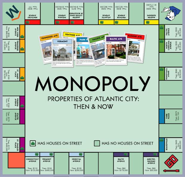 Monopoly In The Real World Property Values For Boardwalk Baltic