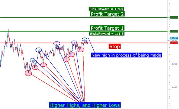 PA_setups_12112012_body_Picture_1.png, Learn Forex: Price Action Setups - December 11, 2012
