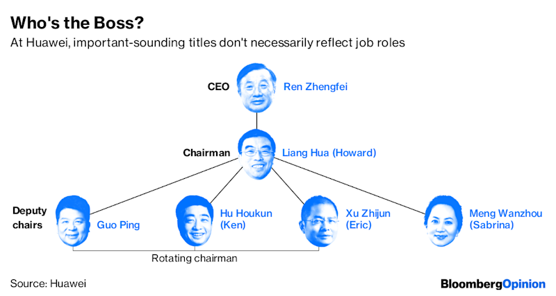 Will Huawei's Real Leader Please Stand Up