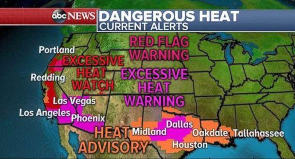 Warnings are available for dangerous heat throughout the South and West. (ABC News)