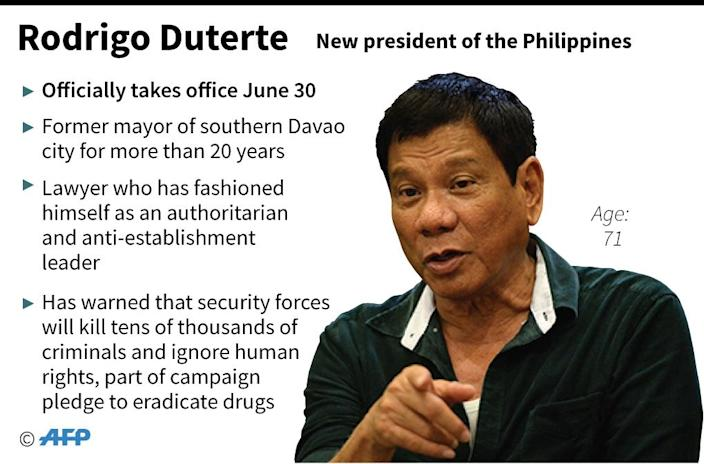 President Rodrigo Duterte (AFP Photo/Gal ROMA)