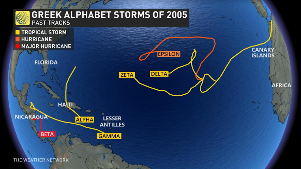 African Wave Train Is Happening Right On Cue As Hurricane Season Stirs Again