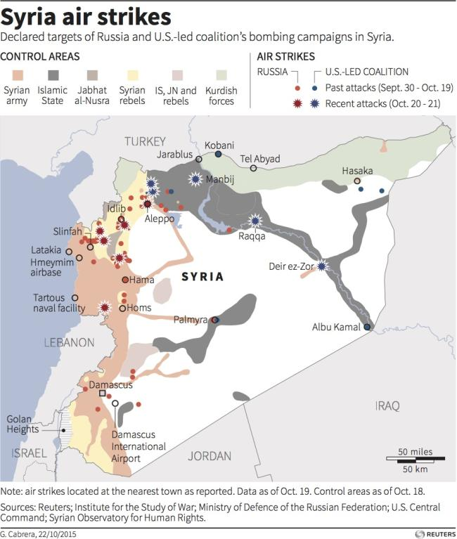 Map of Syria locating Russian and U.S. led air strikes since Sept. 30.