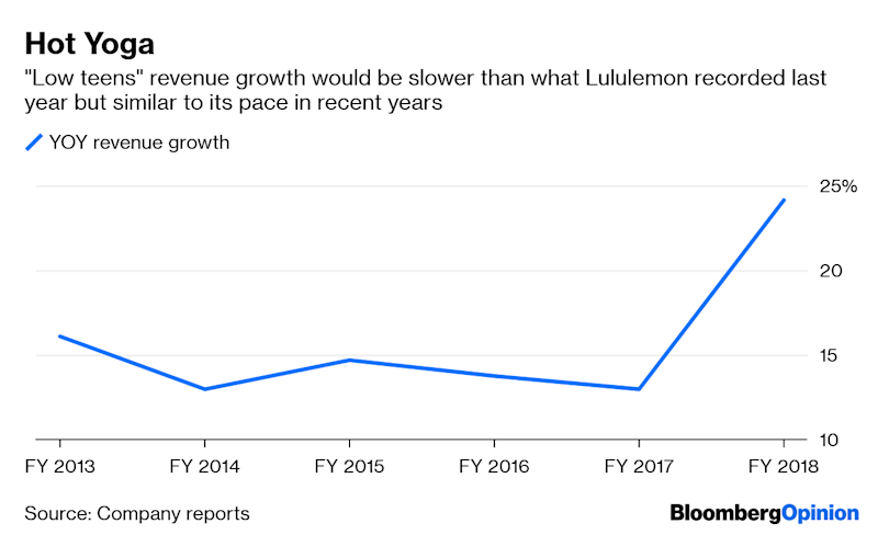 Lululemon's Grand Ambitions Are Within Reach