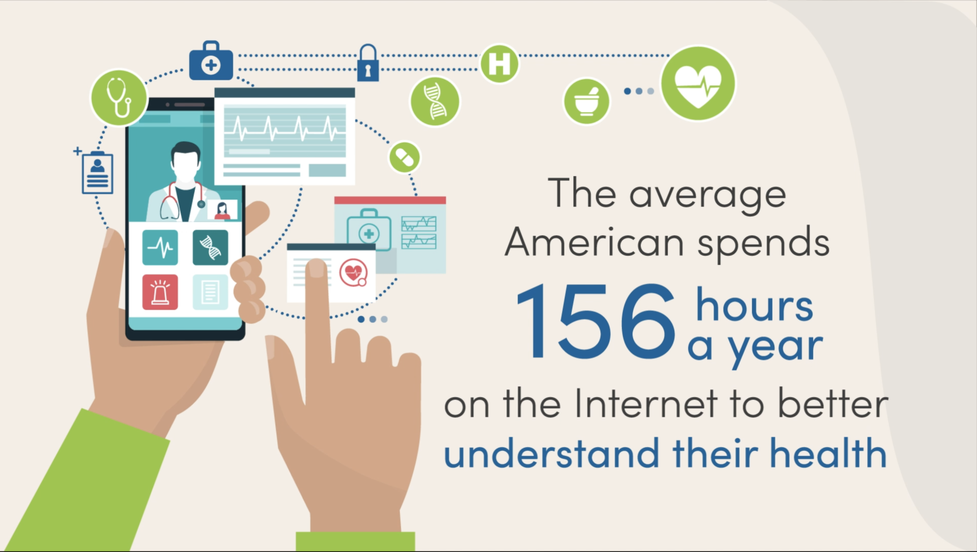 Do you spend more time searching for medical information than the average American?