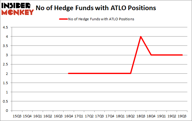 Is ATLO A Good Stock To Buy?