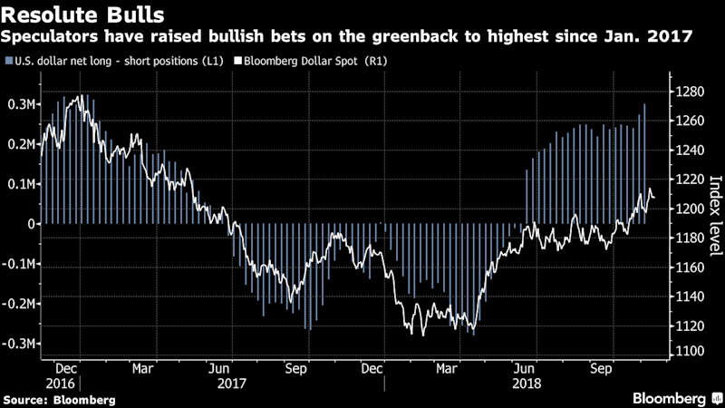 Morgan Stanley Says Dollar Bull Run Has Ended, Time to Sell