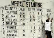 Arnis was last contested at the SEA Games in 2005, when the Philippines last hosted the event -- and last finished top of the medals table