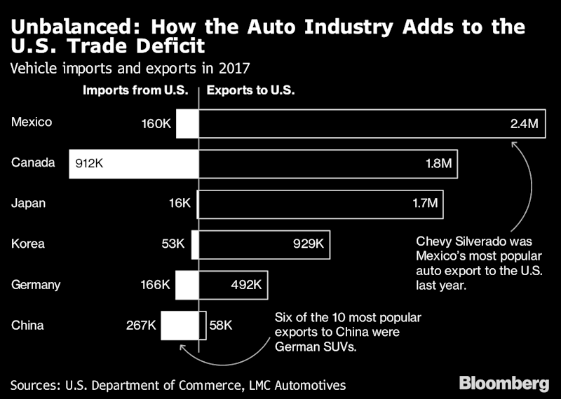 The Toll of Trump's Trade War: Damage to More Than Just Daimler