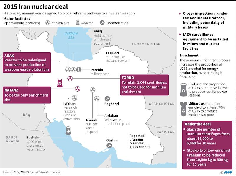 Map and factfile on the 2015 Iran nuclear deal, one year after the US withdrawal from the agreement. (AFP Photo/AFP  )