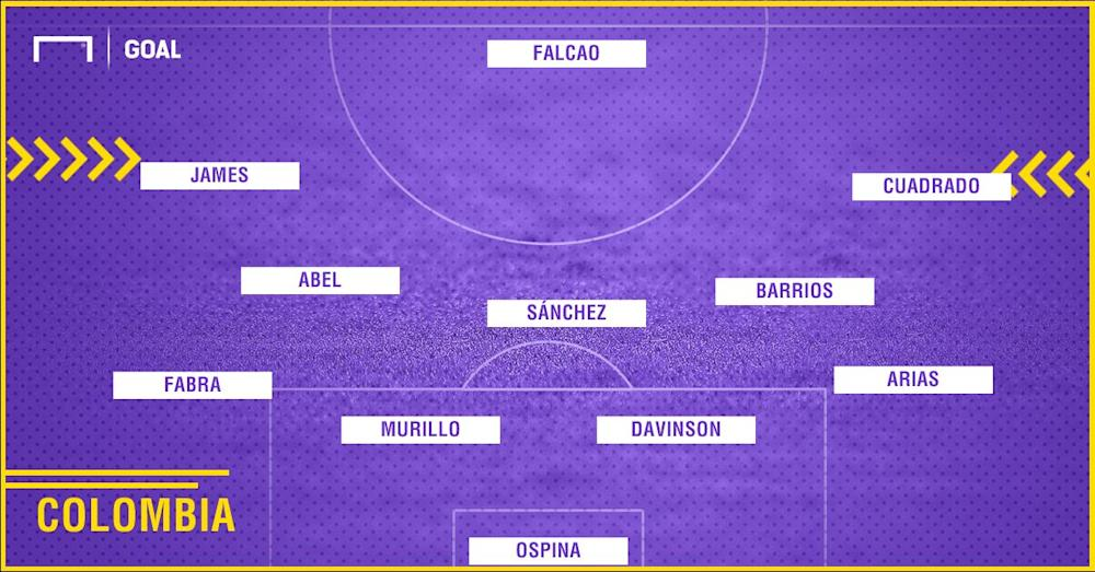 Posible XI Colombia 3