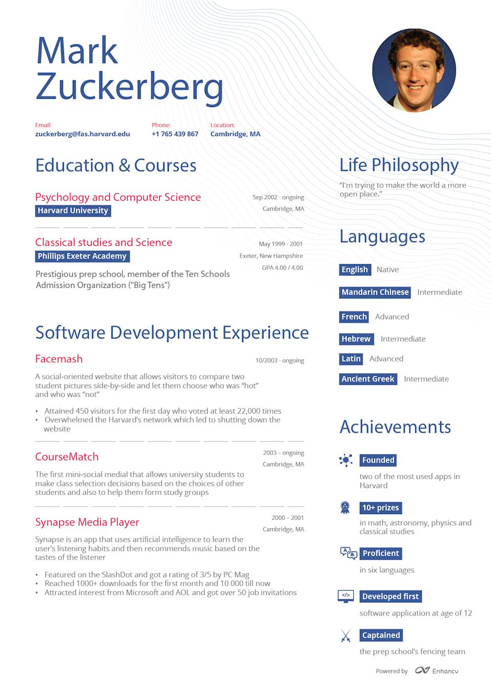 Mark Zuckerberg pretend resume First Page