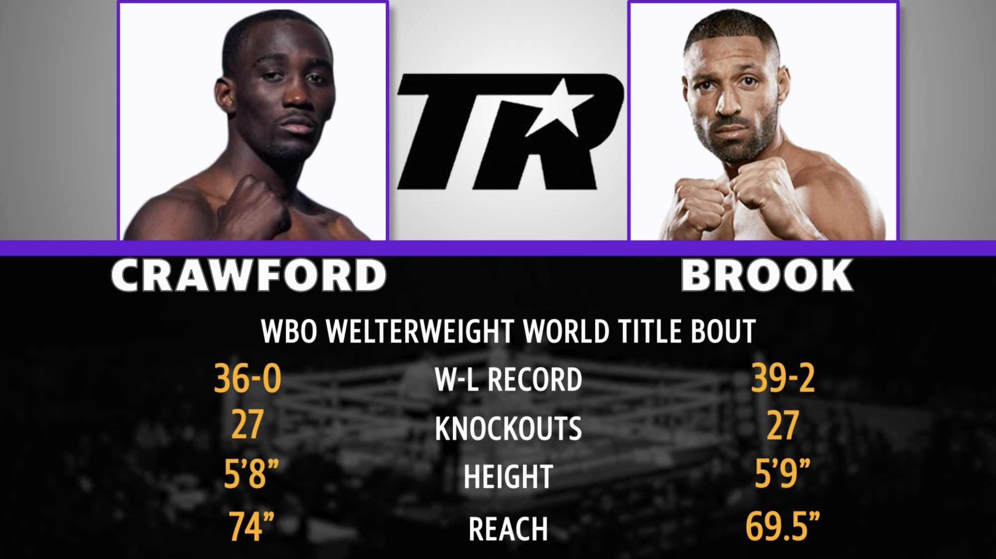Prizefighter welterweights betting trends who will carry the olympic torch into the stadium betting