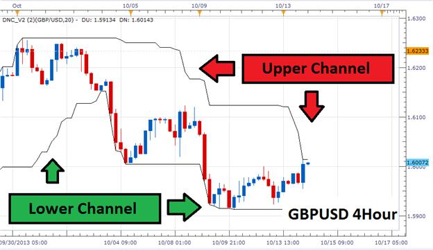 A_Basic_Breakout_Strategy_For_Forex_body_Picture_3.png, A Basic Breakout Strategy For Forex