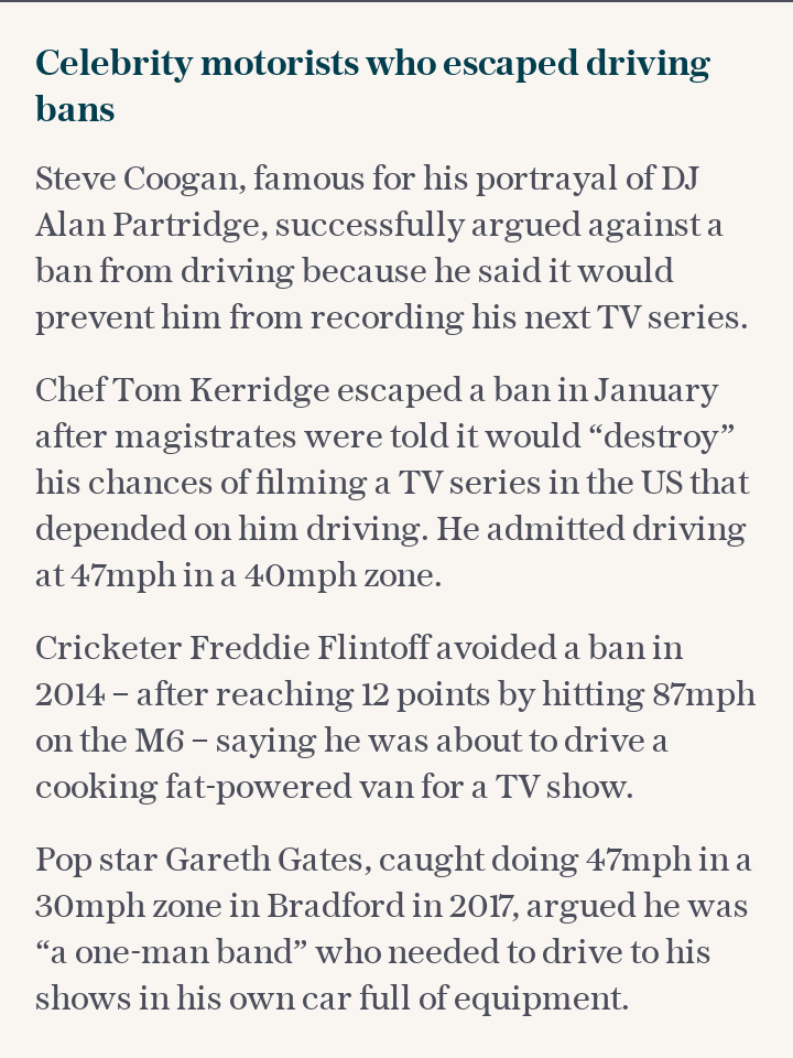 Celebrity motorists who escaped driving bans