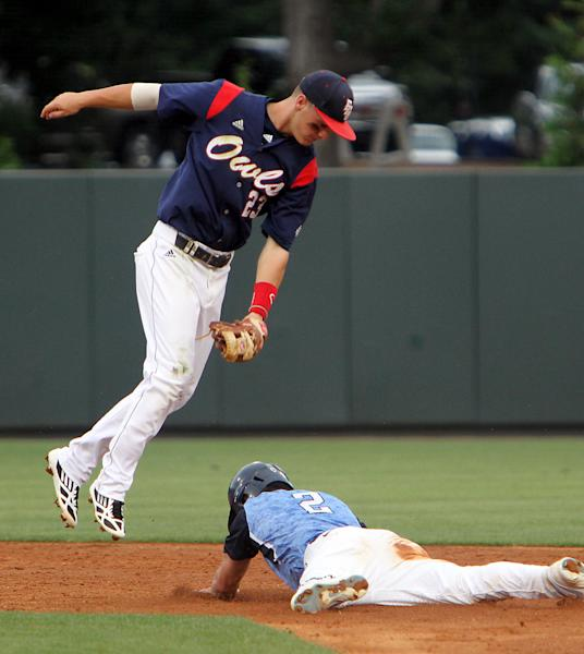 North Carolina's Chaz Frank is safe at second base beneath a high throw to Florida Atlantic's Brendon Sanger during the fourth inning at the NCAA college regional baseball tournament in Chapel Hill, N.C., Sunday, June 2, 2013. (AP Photo/Ted Richardson)