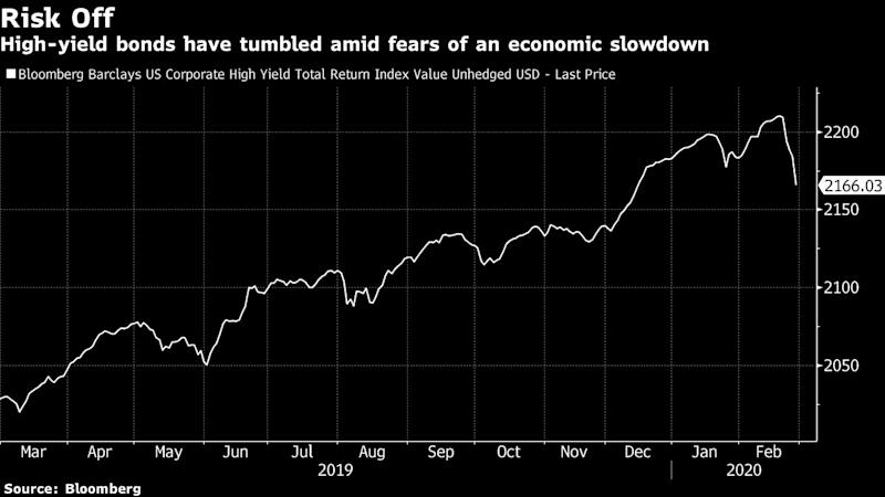 It's Awful, Except for Distressed Investors Readying to Pounce