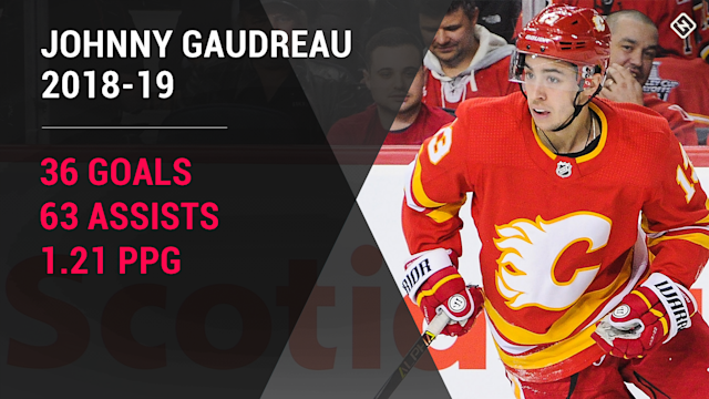 Johnny-Gaudreau-Calgary-Flames