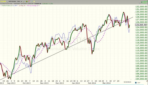 image thumb86 Long way down, the adventure for 2014 has just begun $ES F 1826 x 1807