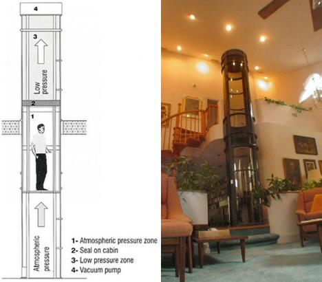 Pneumatic elevators make accessibility luxury affordable for Luxury homes with elevators