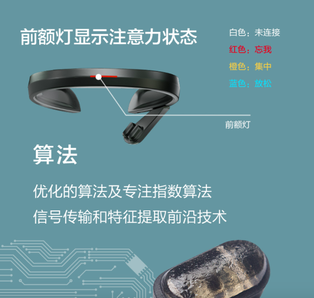 The headband's advertisement on JD.com. It says the different colors of the light, placed on the forehead of the product, indicate different levels of concentration, with red showing the highest level while blue is the least.