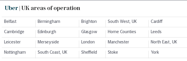 Uber | UK areas of operation
