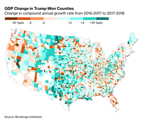 GDP change in Trump-won counties
