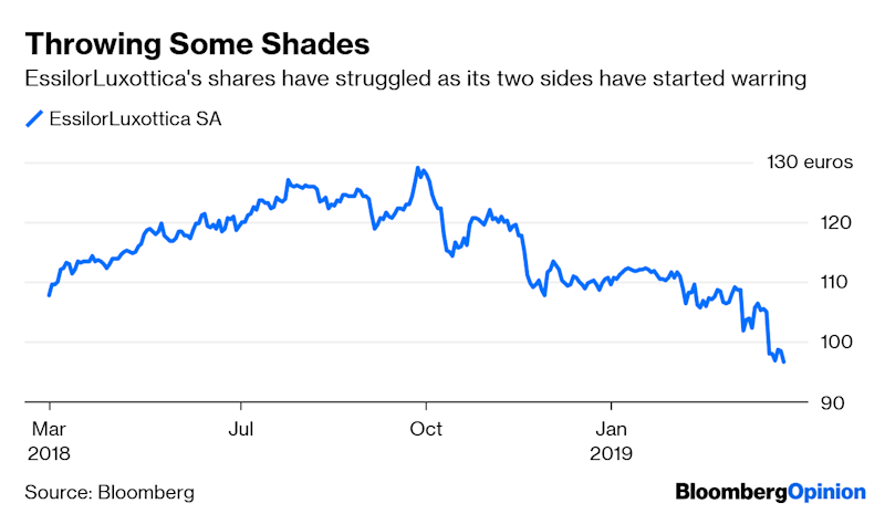 The Ray-Ban Billionaire Doesn't Like to Share