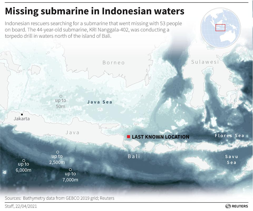 The last known location of the submarine above Bali is shown on a map.