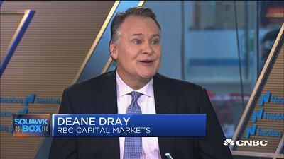 Deane Dray, RBC Capital Markets senior analyst, discusses General Electric stock hitting a six-year low and the probability of a breakup of the industrial giant.