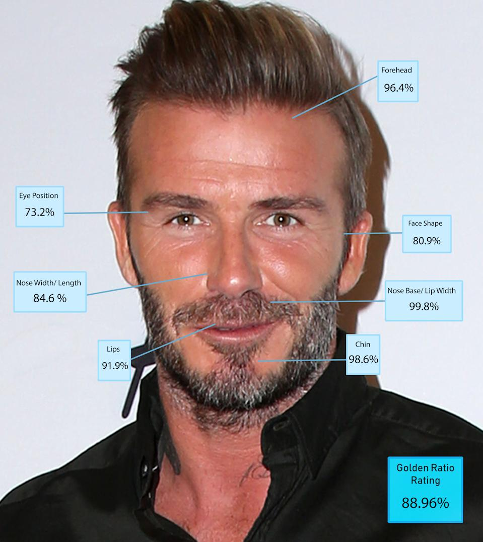 "Dr Julian De Silva said: ""Becks has the most chiselled chin of all the men in the top ten. He also has a near-perfect ratio between the size of his nose and his lips. But he was marked down for the shape of his nose and his eye position."" [Photo: Dr Julian De Silva]"