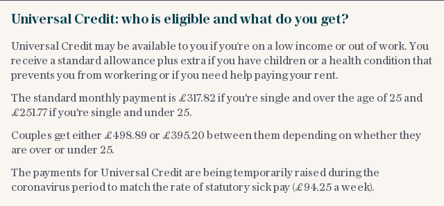 Universal credit: who is eligible and what do you get?