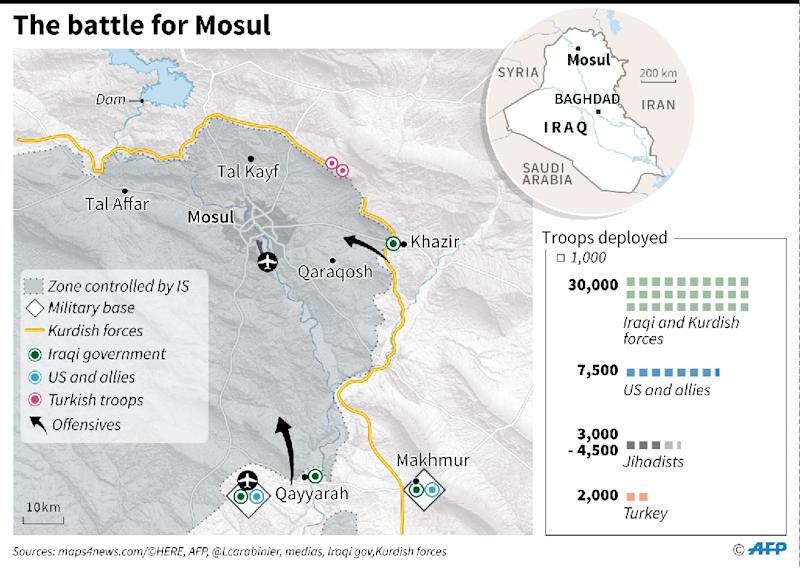 Map of Mosul and the near region, showing latest developments in the battle to capture the city from Islamic State fighters. (AFP Photo/Iris ROYER DE VERICOURT, Alain BOMMENEL)