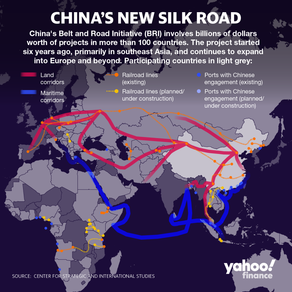 China's Silk Road project involves billions of dollars. (Graphic: David Foster/Yahoo Finance)