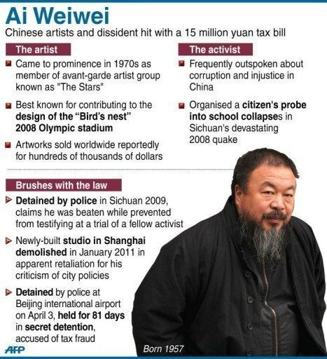 Profile of Chinese dissident and artist Ai Weiwei who has been given until Wednesday to settle a 15 million yuan ($2.4 million) bill for alleged unpaid taxes