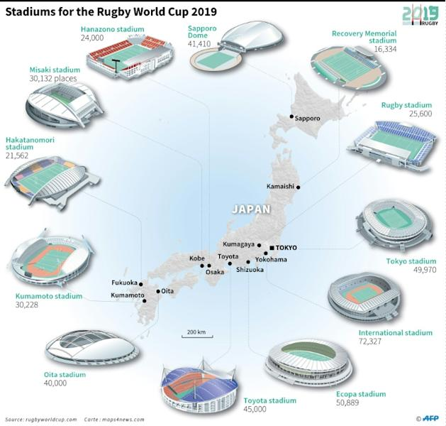 Names and capacities for the stadiums of the Rugby World Cup 2019 in Japan