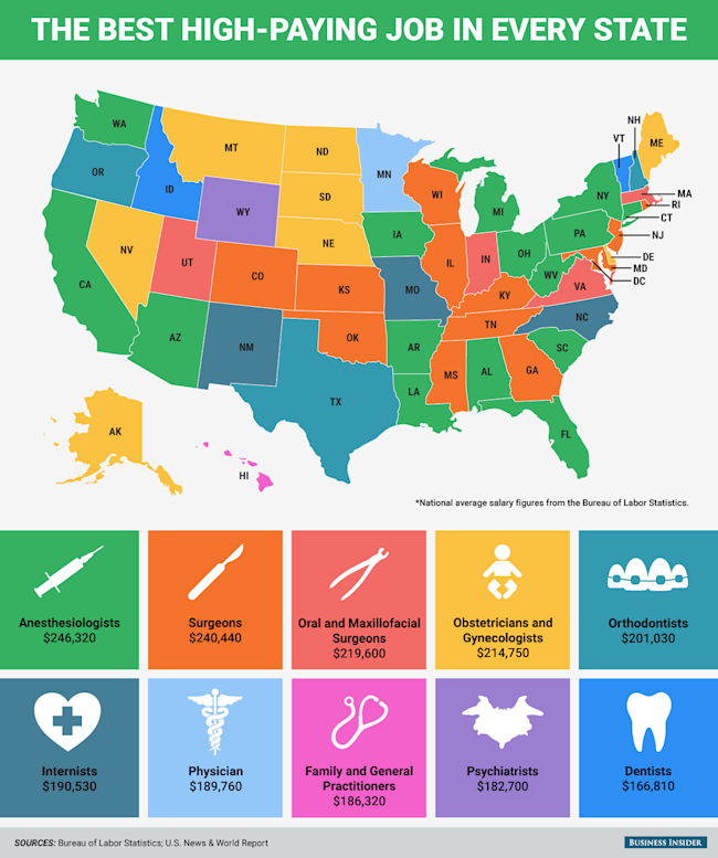 BI Graphics_Best Paying Job By State