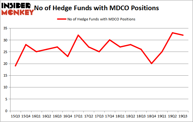 Is MDCO A Good Stock To Buy?