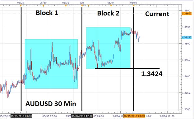 Picking_Currency_Pairs_for_Forex_Scalping_body_Picture_2.png, Picking Currency Pairs for Forex Scalping