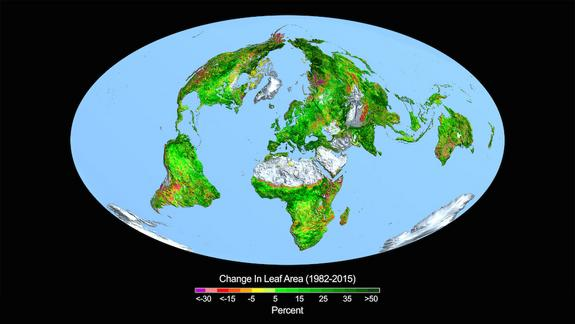 Earth Gets Greener as Globe Gets Hotter
