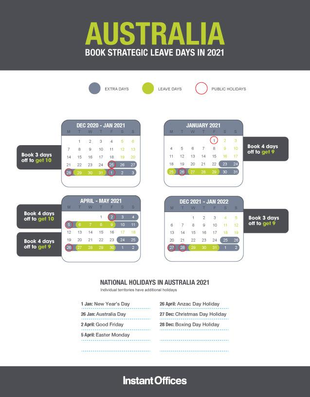 Graphic of four calendars showing how to double Australian annual leave. Image: Instant Offices