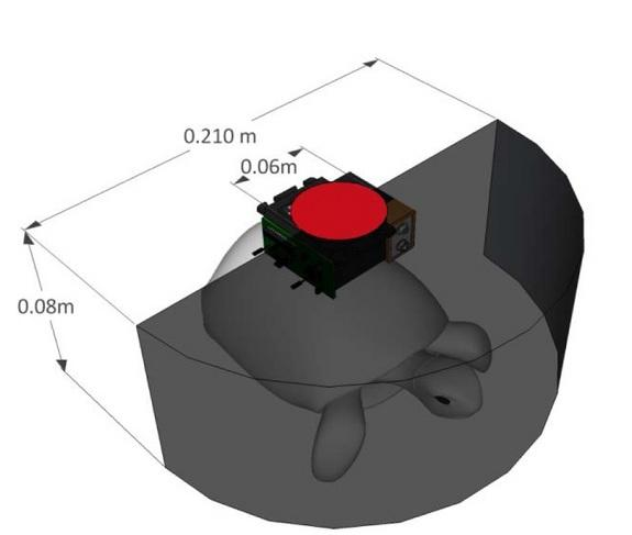 The diagram shows how the large attachment fits on the turtle to block its view.