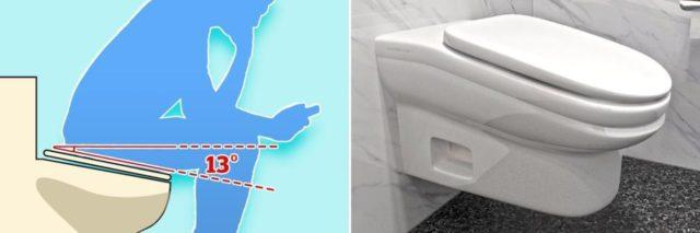 Graphic showing man on a toilet with 13-degree slop next to an image of the StandardToilet