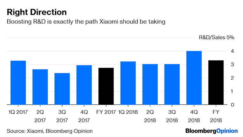 Xiaomi Should Stop the Spin and Show Off These Numbers