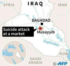 Suicide bomber kills 20 in market south of Baghdad