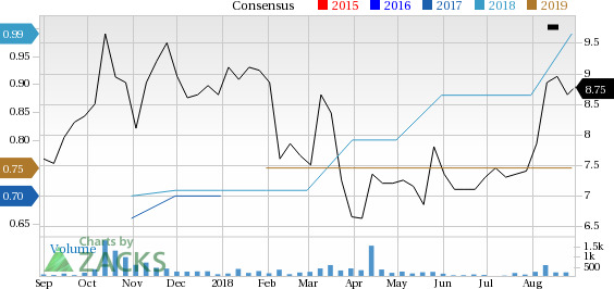 Top-Ranked Tech Stocks Trading Under $10 With Room to Run: inTEST Corporation (INTT)