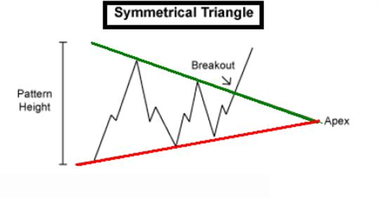 Spice_Up_Trading_with_USDMXN_Symmetrical_Triangle_Breakout__body_Picture_2.png, Spice Up Trading with USDMXN Symmetrical Triangle Breakout