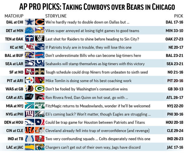 Graphic shows NFL team matchups and predicts the winners in Week 14 action; 3c x 4 1/2 inches; 146 mm x 114 mm;